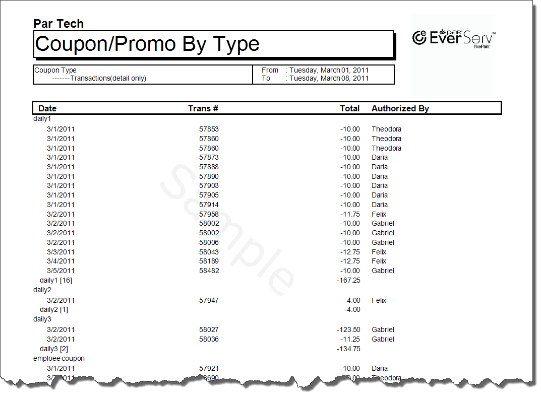 Coupon Promo By Type Detailed