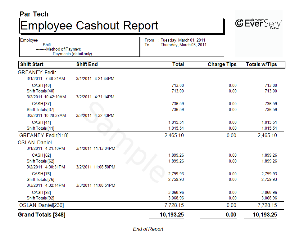 Employee Cashout Summary Report