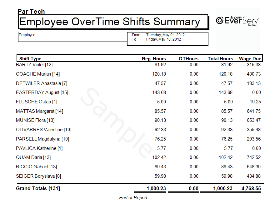Employee OverTime Shifts Summary