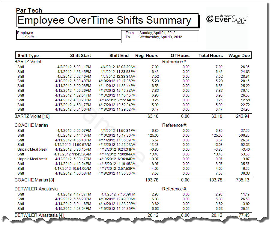 Employee OverTime Shifts Summary Detailed