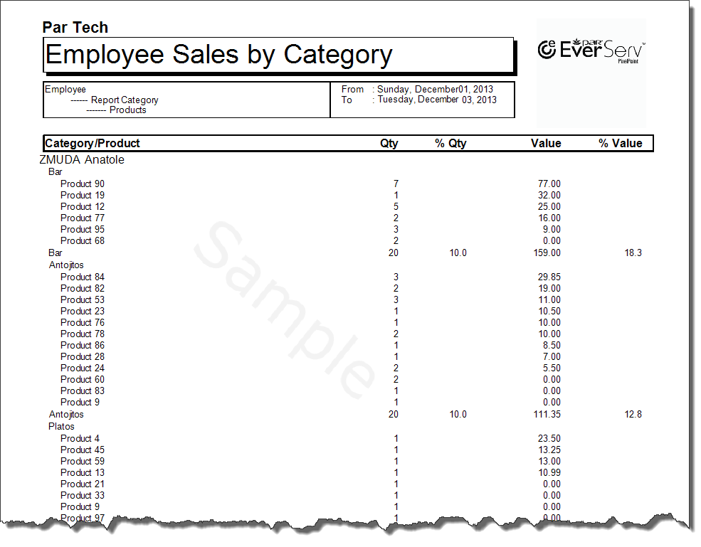 Employee Sales By Category detailed report