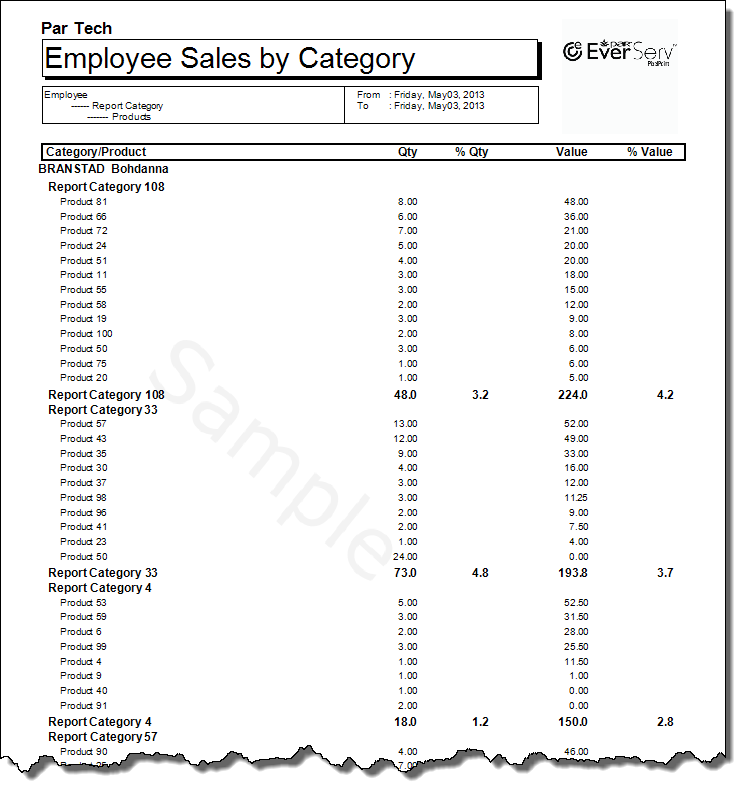 EmployeeSalesByCategoryGDetailed_1