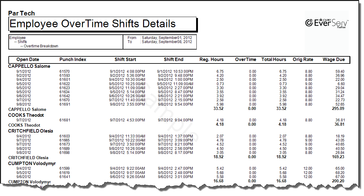 Employee Shift Details With OverTime