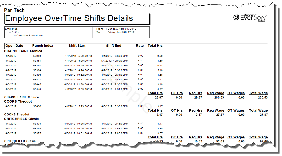 Employee Shift Details With OverTime 2