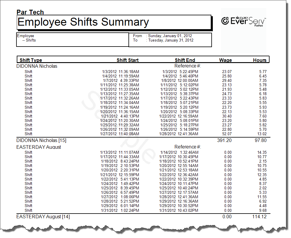 Employee Shift Summary Detail