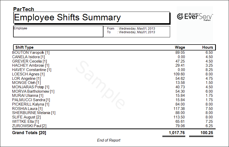 EmployeeShiftWithPunchIndex