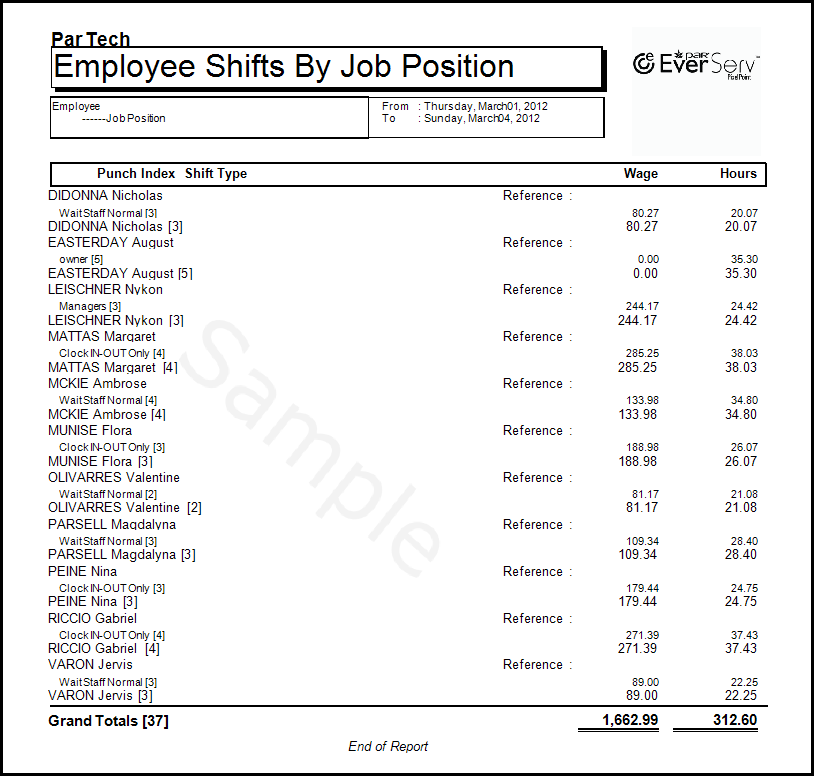 Employee Shifts By Job Position 171 Pixelpoint Reporting Catalog