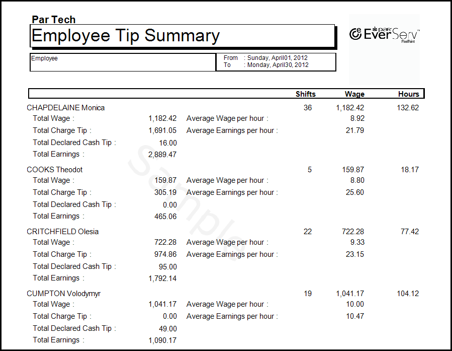 Employee Tip Summary