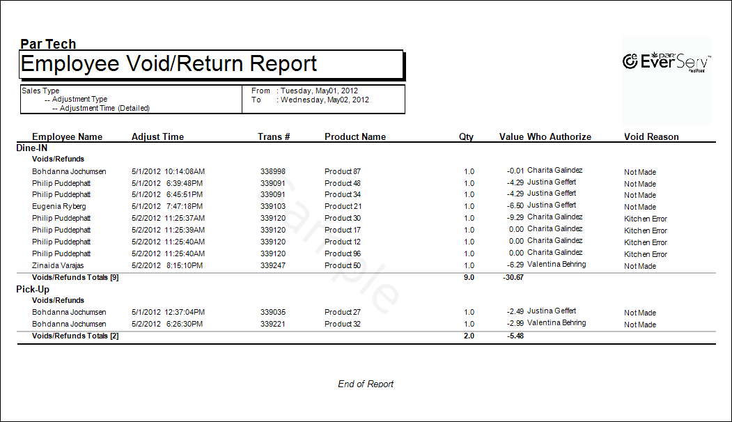 EmployeeVoid Return Report Detailed