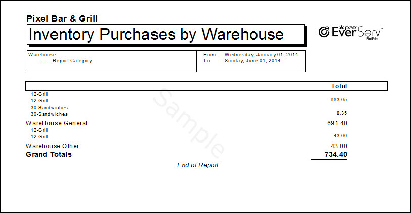 Inventory Purchase by Warehouse - Summmary