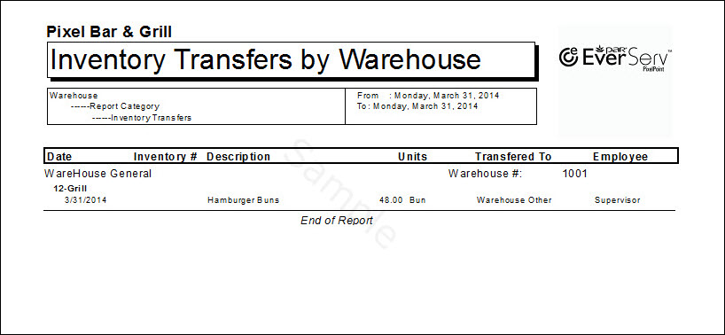 Inventory Transfers by Warehouse