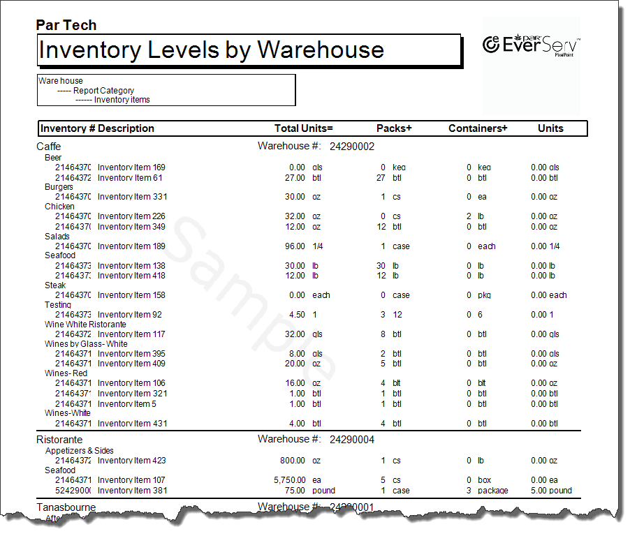 Inventory By Warehouse Split