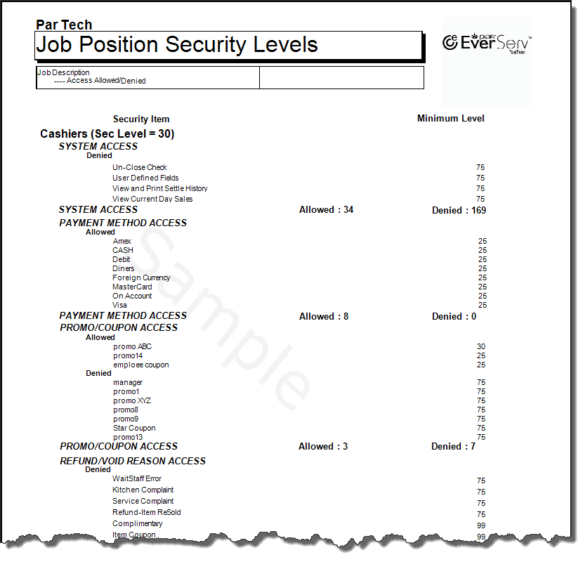 Job Position Security Levels Detailed
