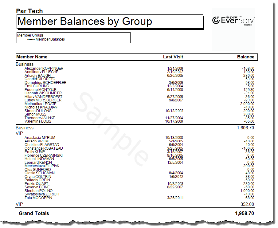 MemberBalancesByGroupG-Detailed-1