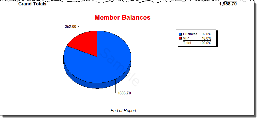 MemberBalancesByGroupG-Detailed-2