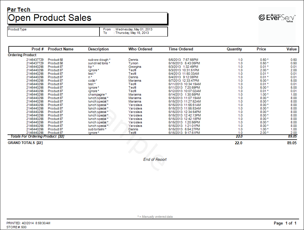 Open Product Sales Detailed