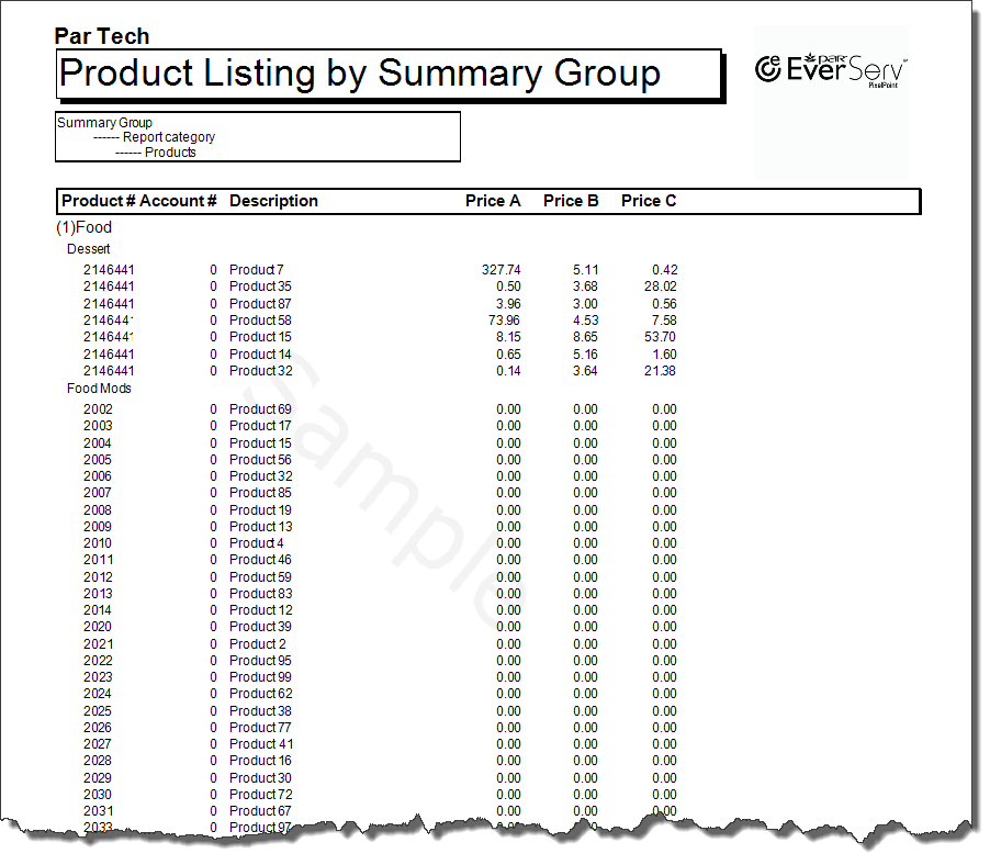 Product Listing By Summary Group