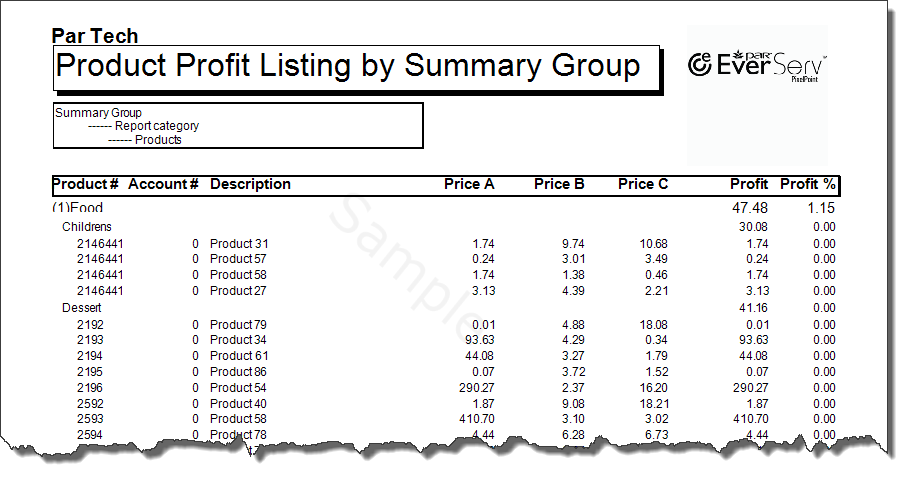 Product Profit Listing By Summary Group