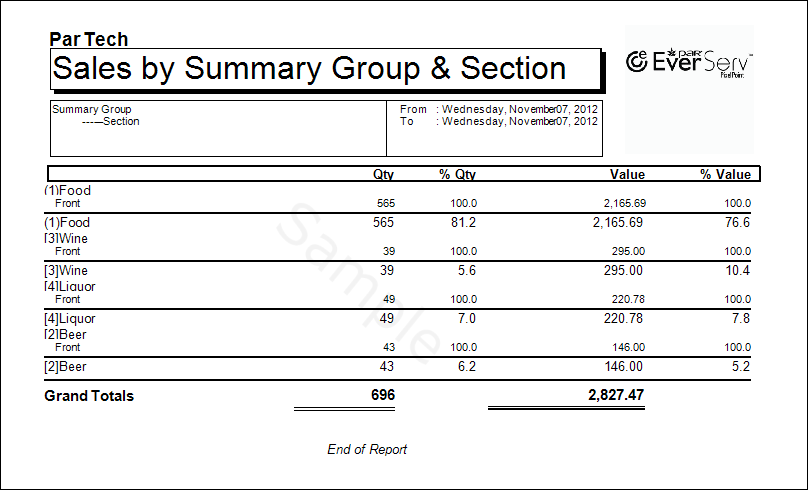 Sales By Summary Group By Section