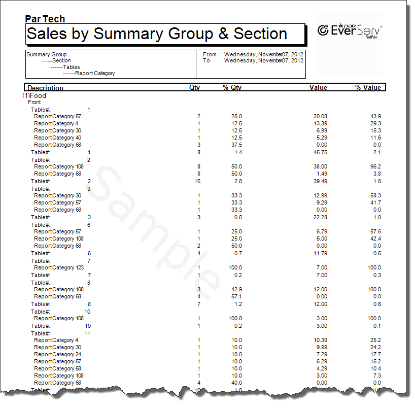 Sales By Summary Group By Section Detailed-1