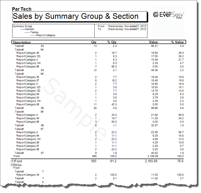 Sales By Summary Group By Section Detailed-2