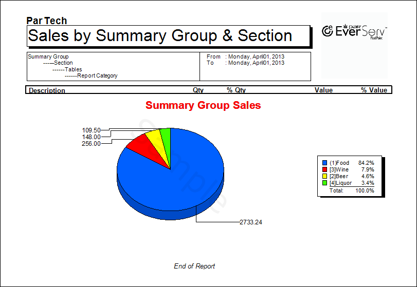 SalesBySummaryGroupBySectionG-Detailed-2