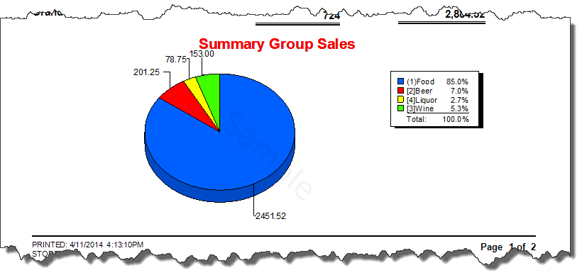 SalesBySummaryGroupDetailed-2