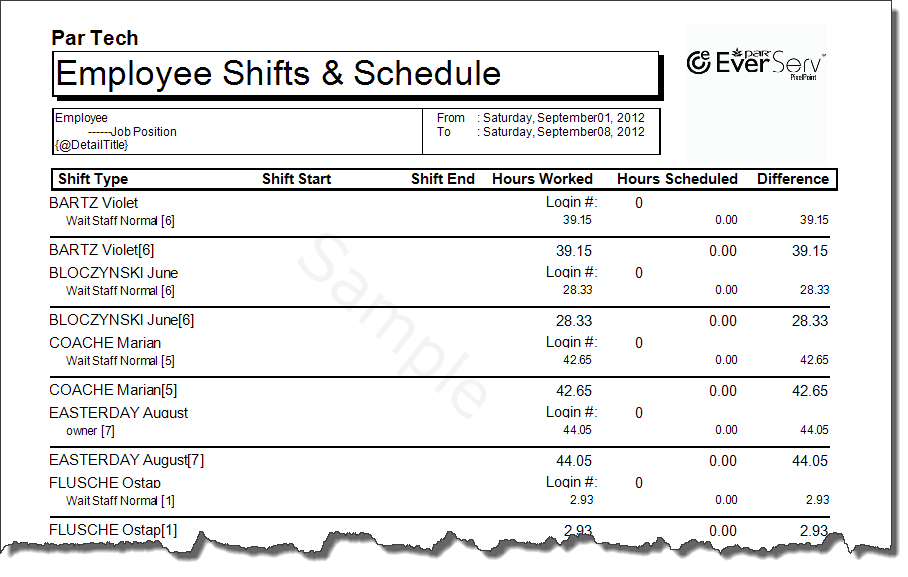 Schedule Punch By Employee