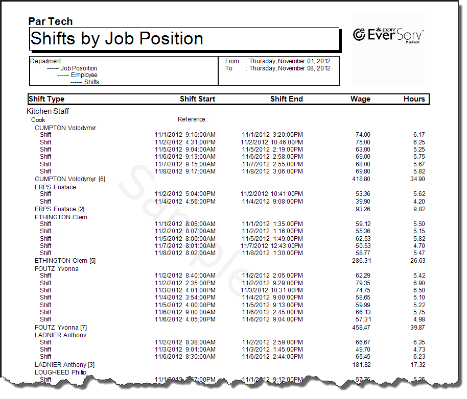 Shifts By Job Position Detailed