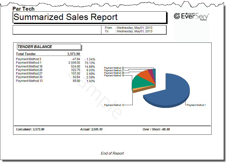 SummarizedSalesReport-3