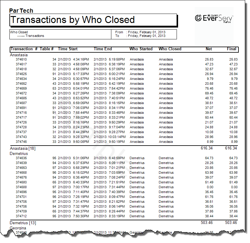 Transactions By Who Close
