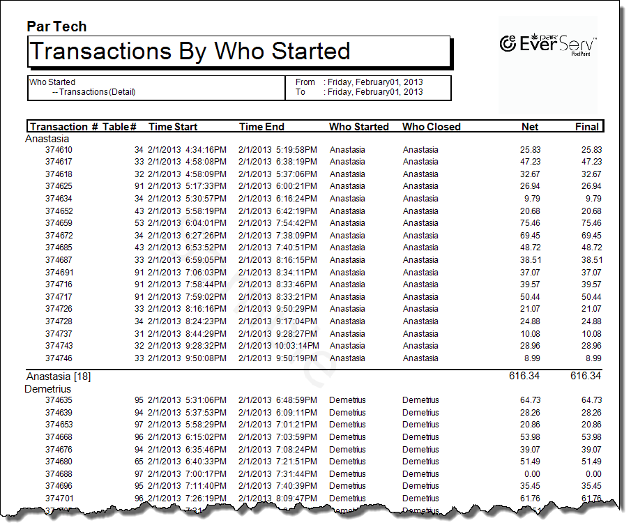 Transactions By Who Start Detailed